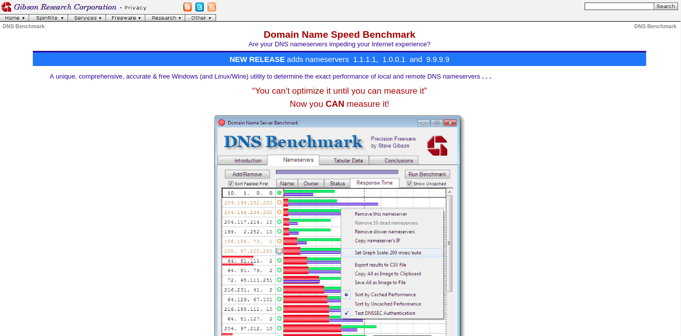 3 Best DNS Benchmarking Tools (Find Fastest DNS Server)